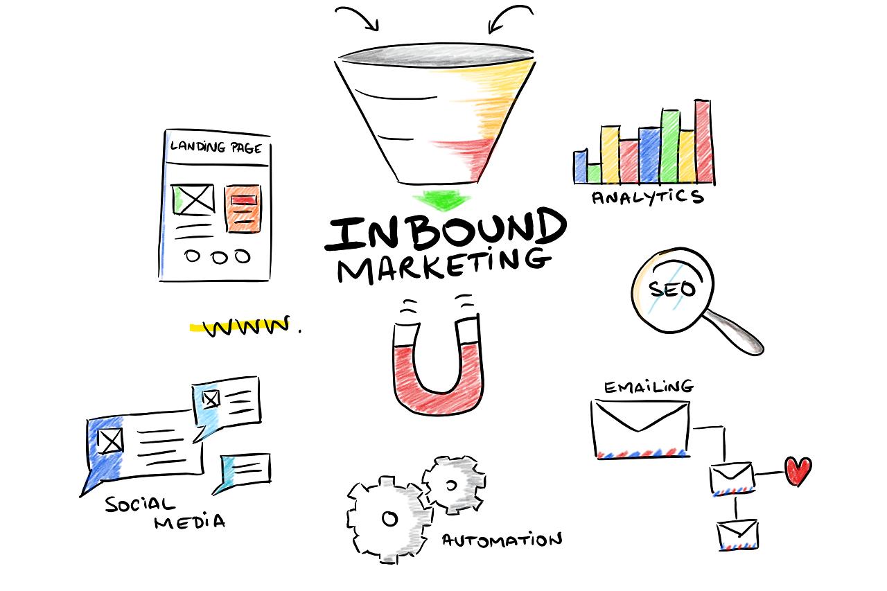 inbound-marketing-1280.png